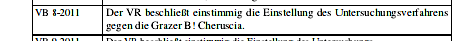 DB 2011: Einstellung der Untersuchung gegen die Cheruskia Graz