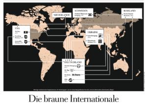 """Braunes Netzwerk: aus Deutschland Identitäre, der """"III. Weg"""" und """"Die Rechte"""" zur Asow-Bewegung (Die Zeit)"""