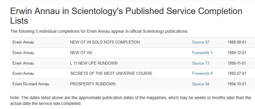 Erwin Annaus Scientology Kurse