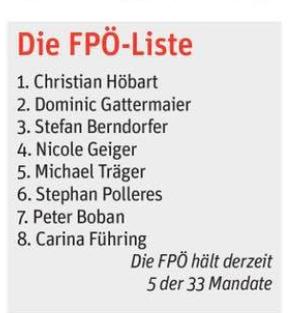 FPÖ-Liste Guntramsdorf mit Carina Führing