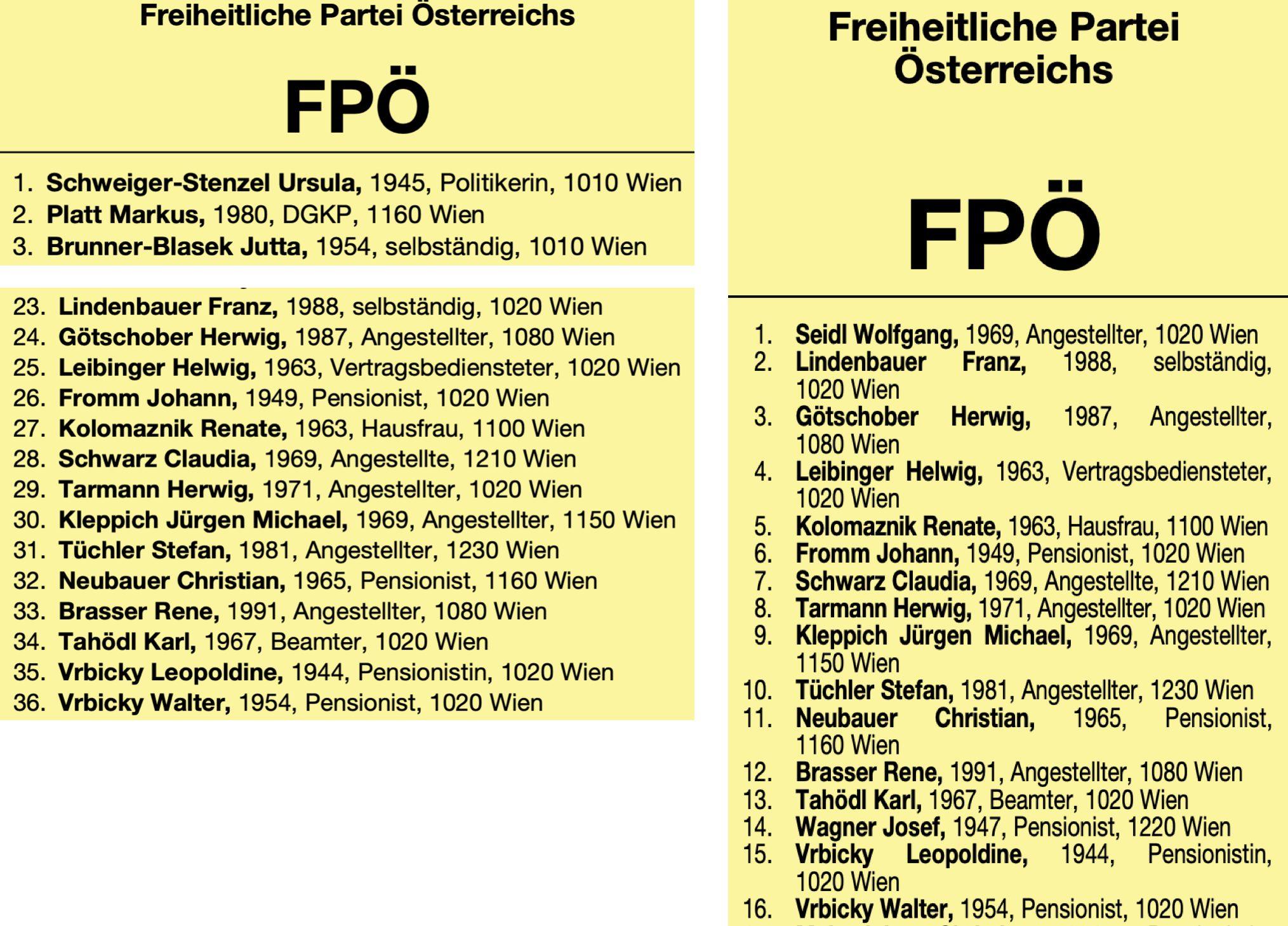 FPÖ 1. Bezirk (links), Liste aufgefüllt durch Kandidat*innen aus dem 2. Bezirk (rechts)
