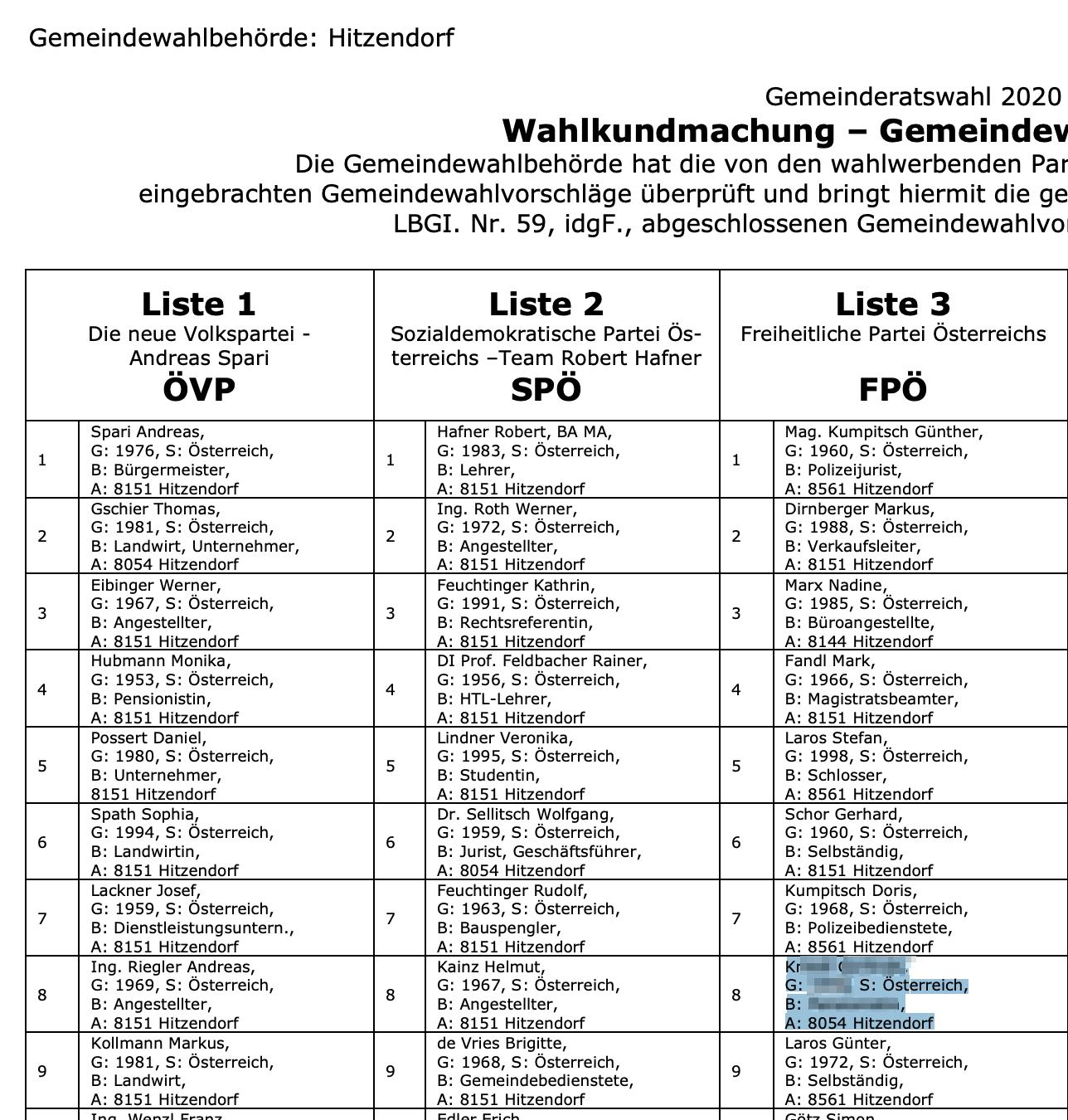 K. FPÖ-Kandidatin für den Gemeinderat auf Platz 8