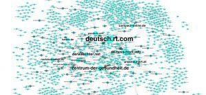 Nachrichten aus dem Paralleluniversum: Wie sich Verschwörungstheoretiker auf Facebook vernetzen (https://www.stopfake.org/de/nachrichten-aus-dem-paralleluniversum-wie-sich-verschworungstheoretiker-auf-facebook-vernetzen)