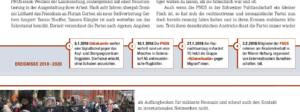 Timeline Nr. 4: Teilnahme von Mitgliedern der PNOS beim FPÖ-Burschenschafterball 2018