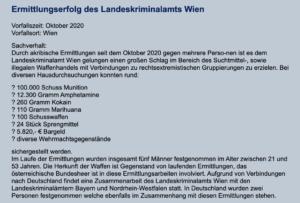 Pressemitteilung LPD Wien 12.12.20: Waffen, Drogen, Wehrmachtsgegenstände bei Neonazis
