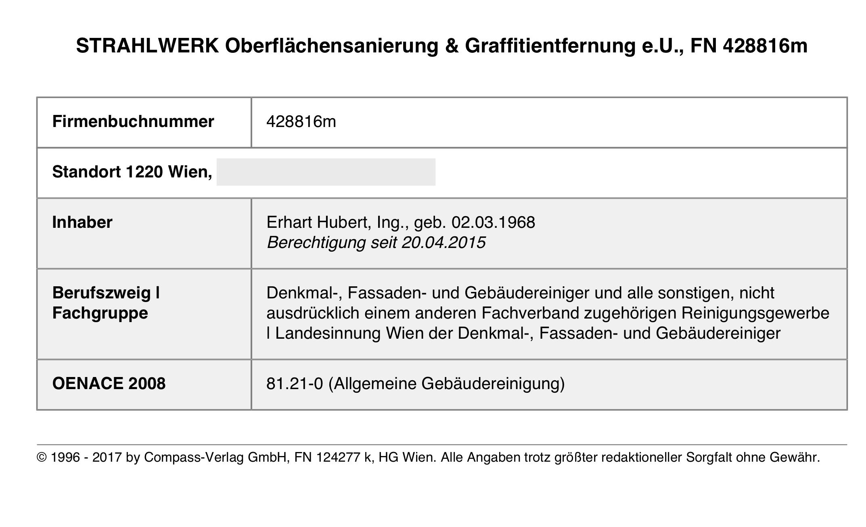 STRAHLWERK Oberflächensanierung & Graffitientfernung e.U.: Eigentümer Hubert Erhart