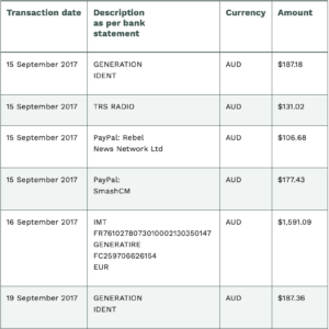 B.Ts Spenden ab 2017