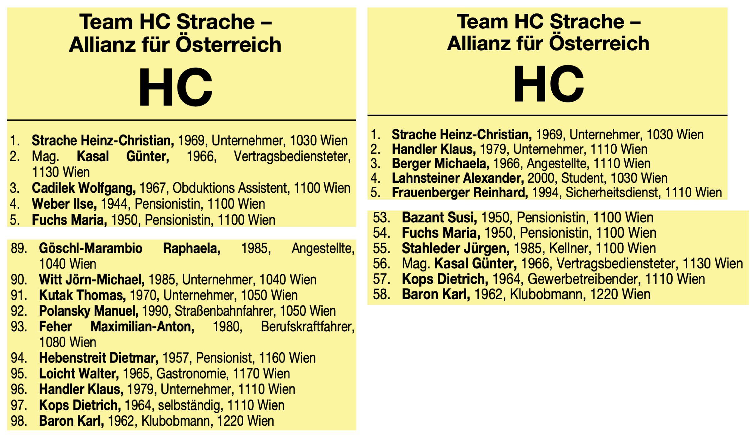 Strache Spitzenkandidat in allen 23 Bezirken mit aufgefüllten Listen (hier 10. Bezirk und 11. Bezirk)