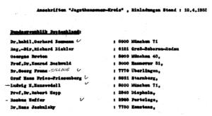 Mitglieder Jagsthausener Kreis (BRD; Auszug)