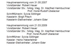 Vorstand Witikobund: Hauer, Haimbuchner, Übelacker, Eder ...