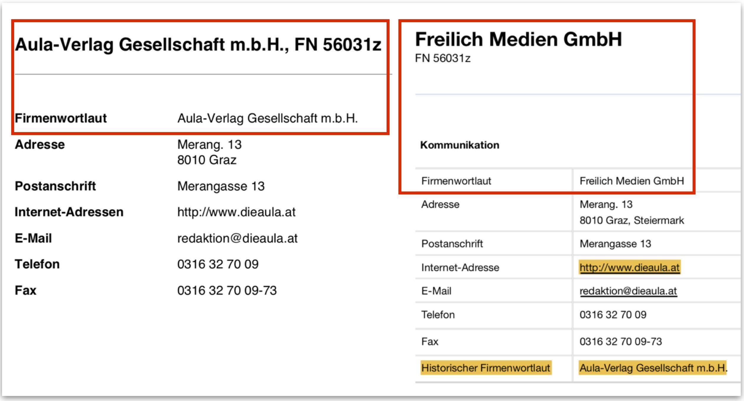 aus Aula-Verlag GmbH wurde Freilich Medien GmbH