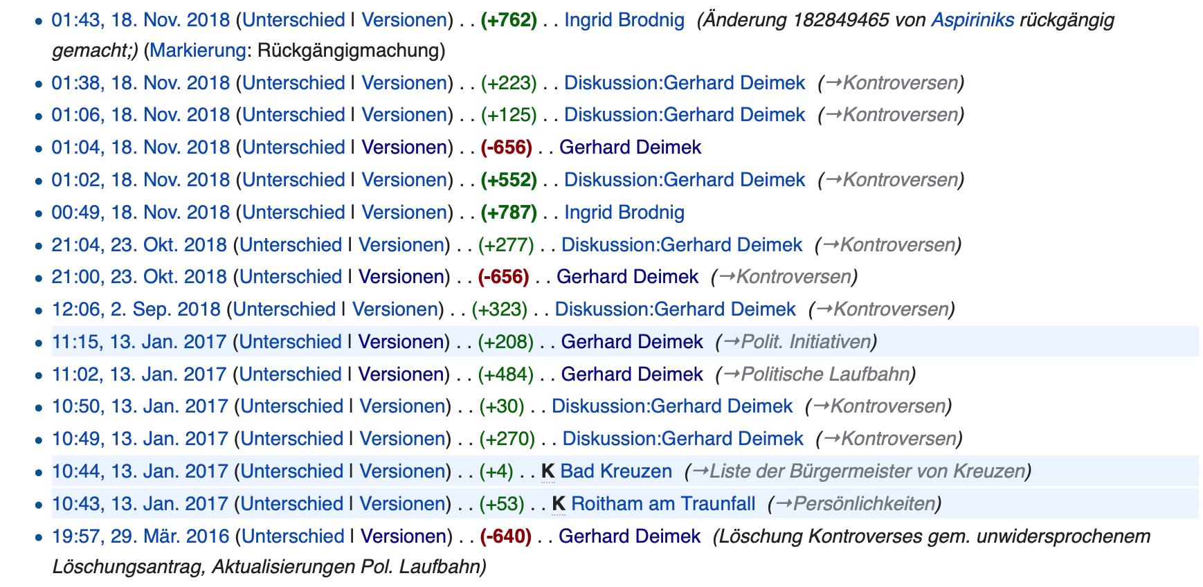 Wikipedia-Aktivitäten von Cicero39