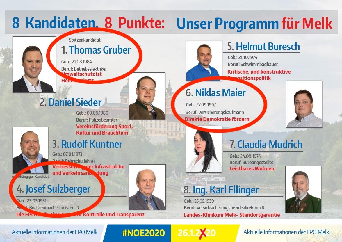 FPÖ Melk für Gemeinderat 2020: Platz 1 Thomas Gruber, Platz 4 Josef Sulzberger, Platz 6 Niklas Maier