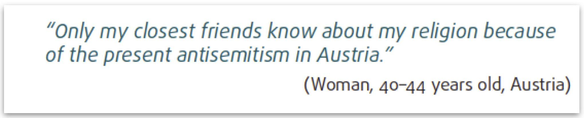 Agentur der EU für Grundrechte (FRA): Zitat aus Antisemitismusbericht 2018