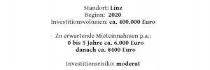Immobilienkauf Linz (@neuerechtewatch)