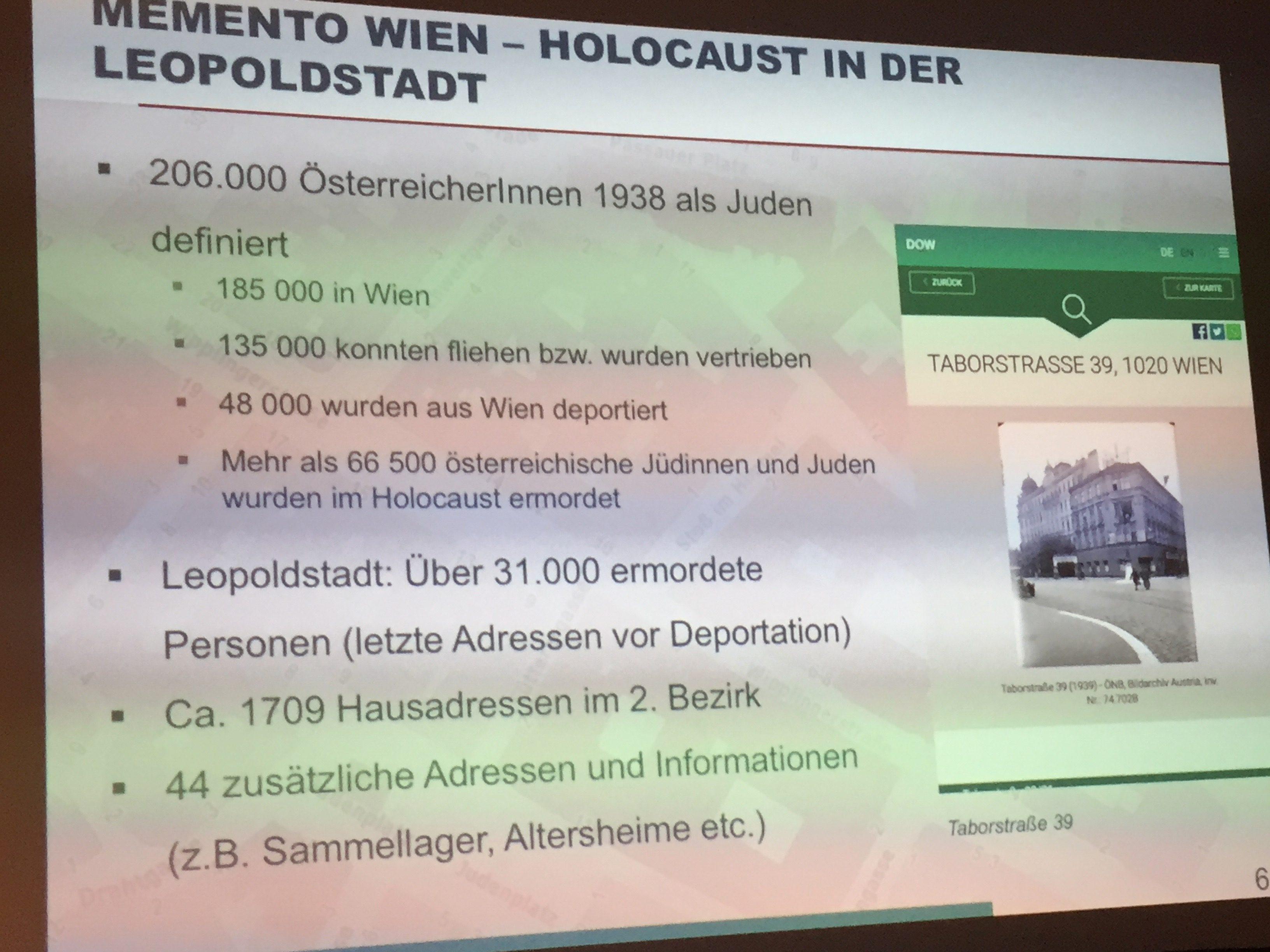 Memento Wien: Der Holocaust in der Leopoldstadt