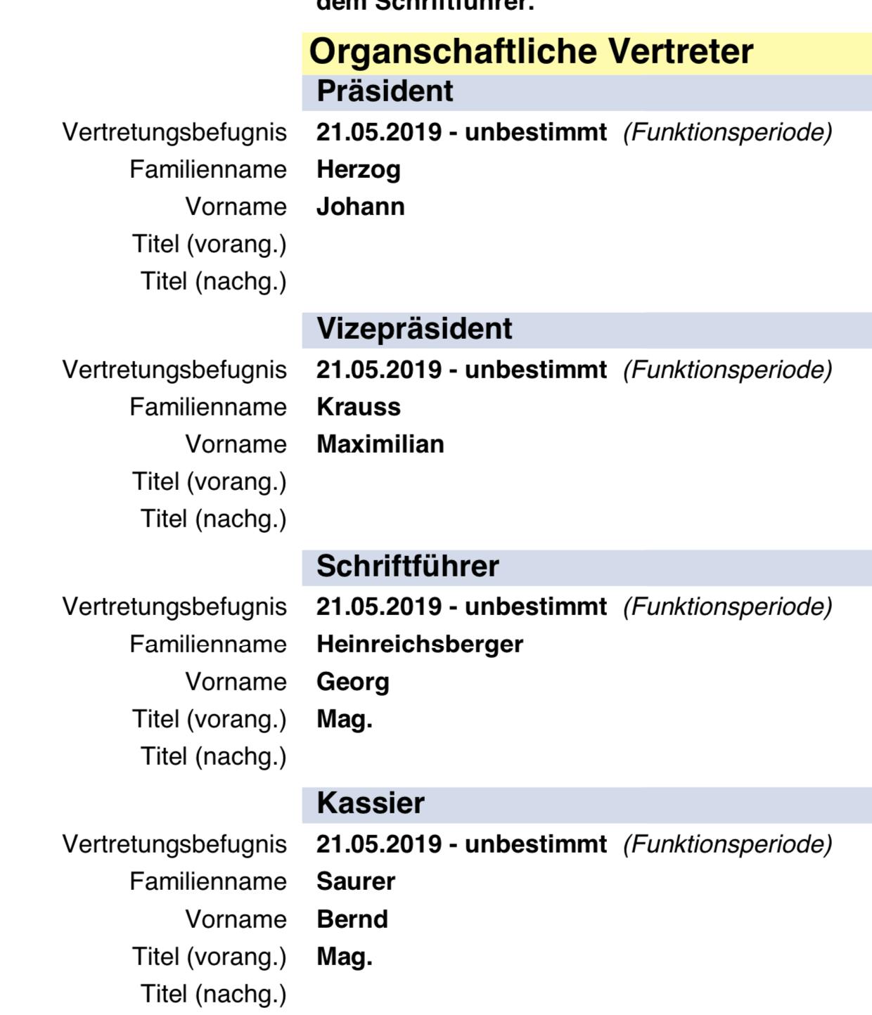 """Vorstand des Vereins """"Freiheitliches Bildungsinstitut St. Jakob in Osttirol"""""""